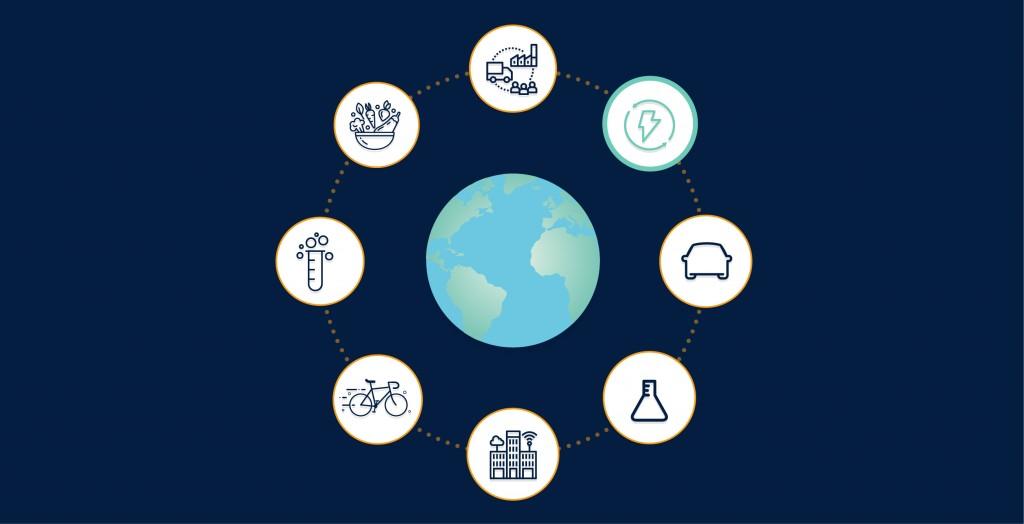 Le risque carbone dans le secteur de l'énergie