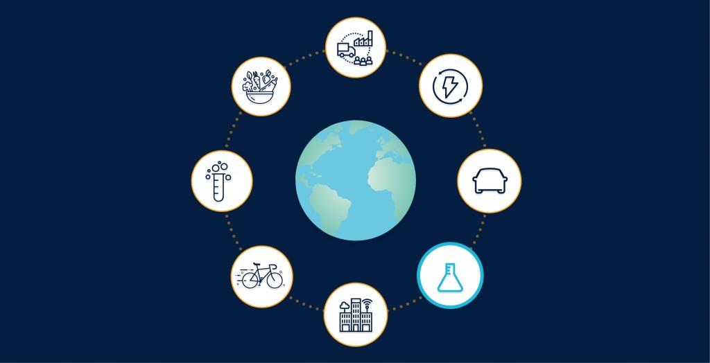 Le risque carbone dans le secteur de la chimie